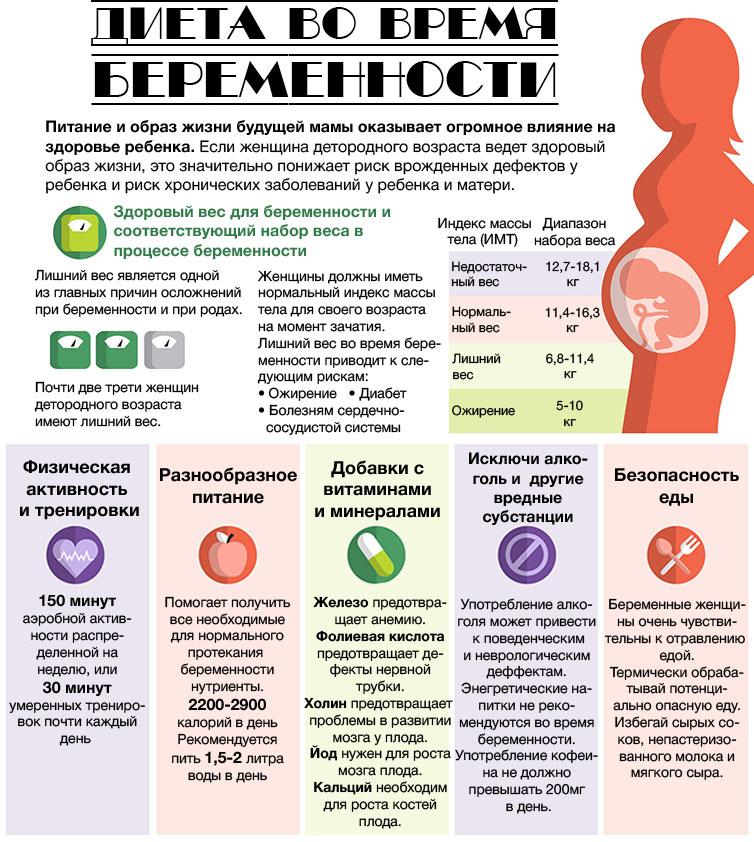 Сбросить Вес На Ранних Сроках Беременности. Потеря веса при беременности: норма и патологии, причины