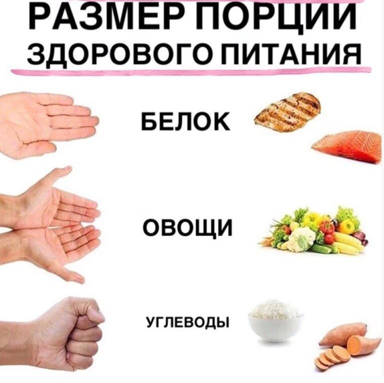 разгрузка при похудении