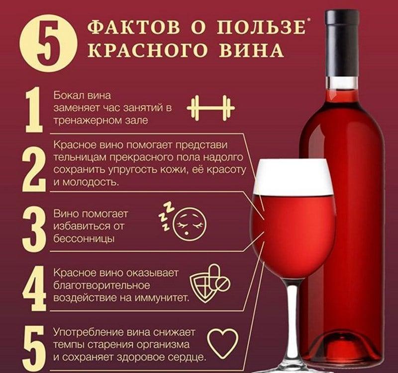 безалкогольное вино при беременности
